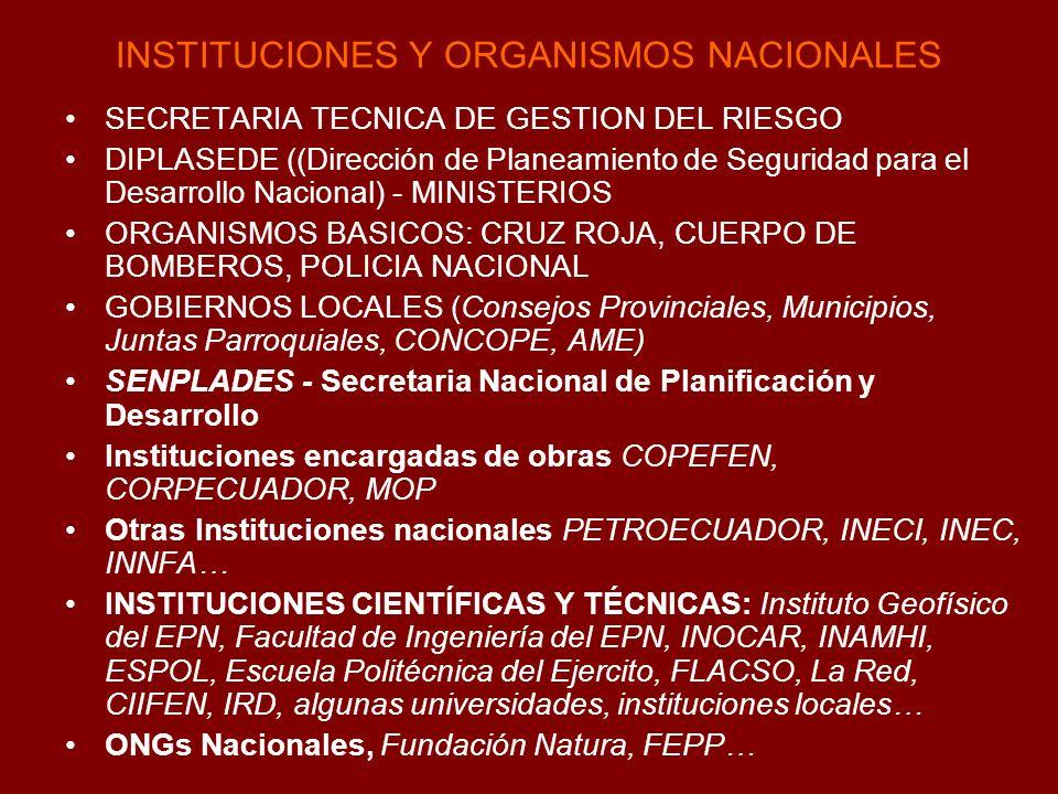 INSTITUCIONES Y ORGANISMOS NACIONALES SECRETARIA TECNICA DE GESTION DEL RIESGO DIPLASEDE ((Dirección de Planeamiento de Seguridad para el Desarrollo N