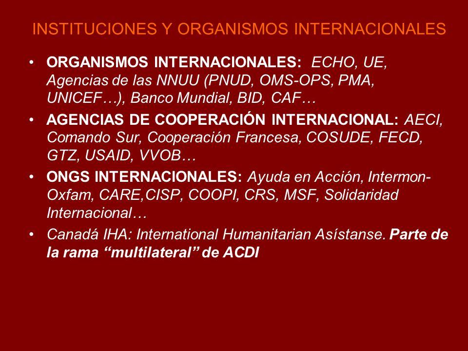 INSTITUCIONES Y ORGANISMOS INTERNACIONALES ORGANISMOS INTERNACIONALES: ECHO, UE, Agencias de las NNUU (PNUD, OMS-OPS, PMA, UNICEF…), Banco Mundial, BI
