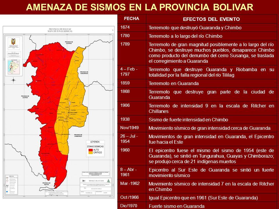 AMENAZA DE SISMOS EN LA PROVINCIA BOLIVAR FECHA EFECTOS DEL EVENTO 1674 Terremoto que destruyó Guaranda y Chimbo 1780 Terremoto a lo largo del río Chi
