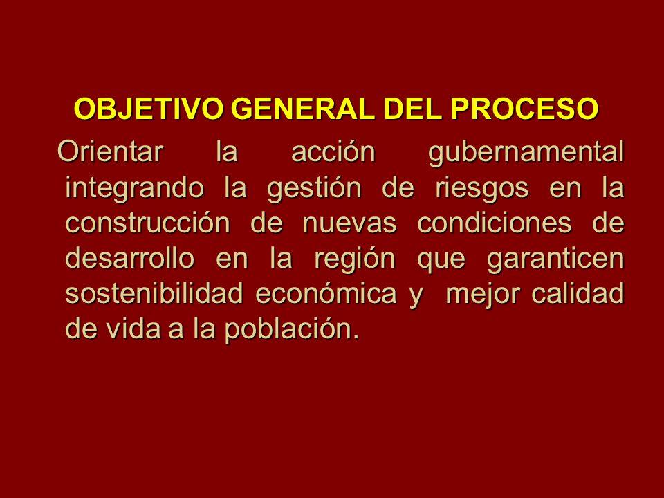 OBJETIVO GENERAL DEL PROCESO OBJETIVO GENERAL DEL PROCESO Orientar la acción gubernamental integrando la gestión de riesgos en la construcción de nuev