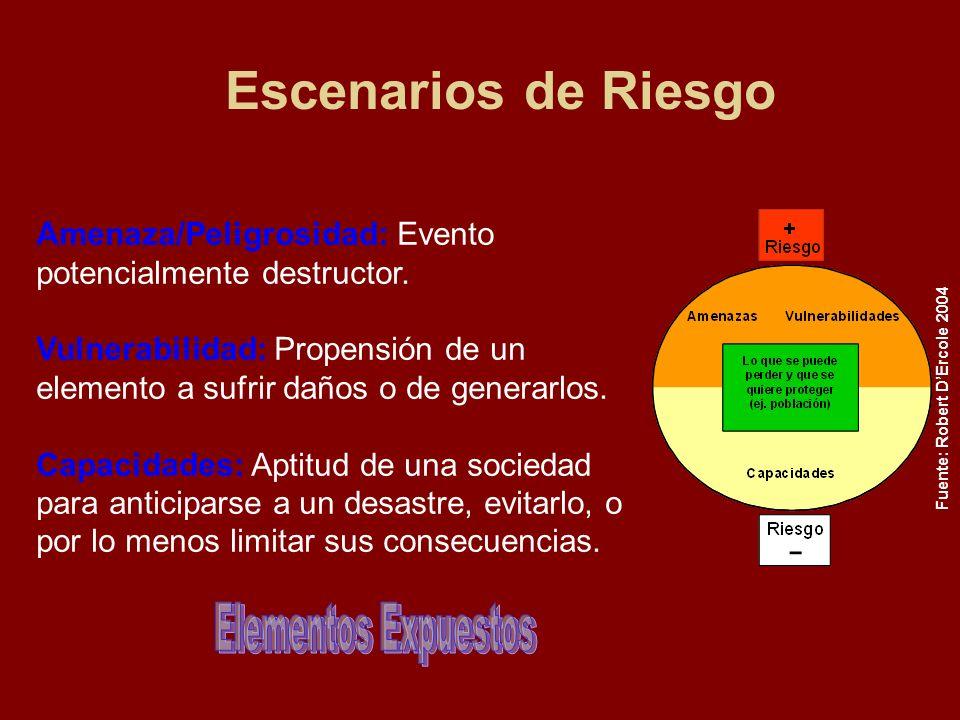 Escenarios de Riesgo Fuente: Robert DErcole 2004 Amenaza/Peligrosidad: Evento potencialmente destructor. Vulnerabilidad: Propensión de un elemento a s