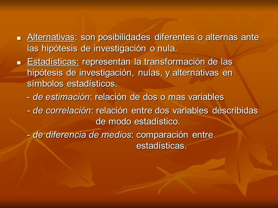 Alternativas: son posibilidades diferentes o alternas ante las hipótesis de investigación o nula. Alternativas: son posibilidades diferentes o alterna