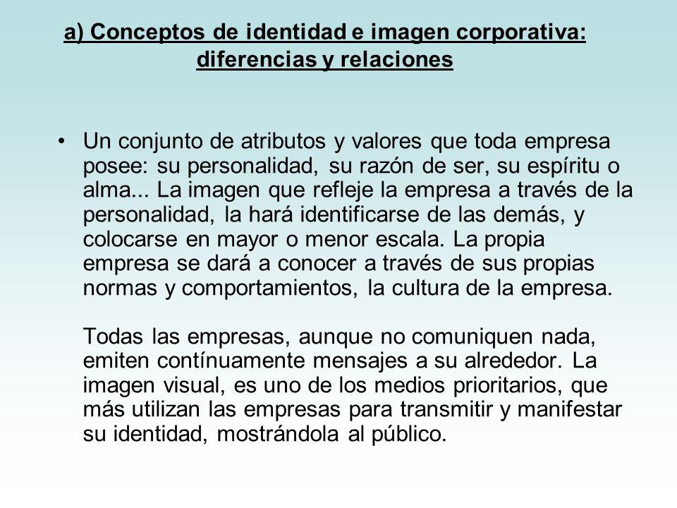 a) Conceptos de identidad e imagen corporativa: diferencias y relaciones Un conjunto de atributos y valores que toda empresa posee: su personalidad, s