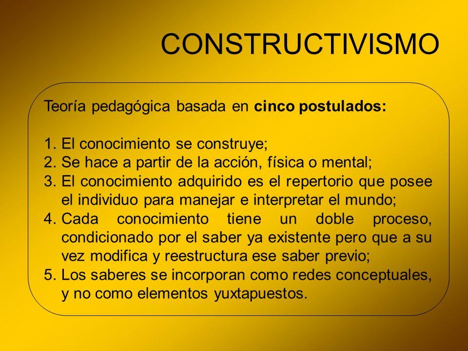 CONSTRUCTIVISMO Teoría pedagógica basada en cinco postulados: 1.El conocimiento se construye; 2.Se hace a partir de la acción, física o mental; 3.El c
