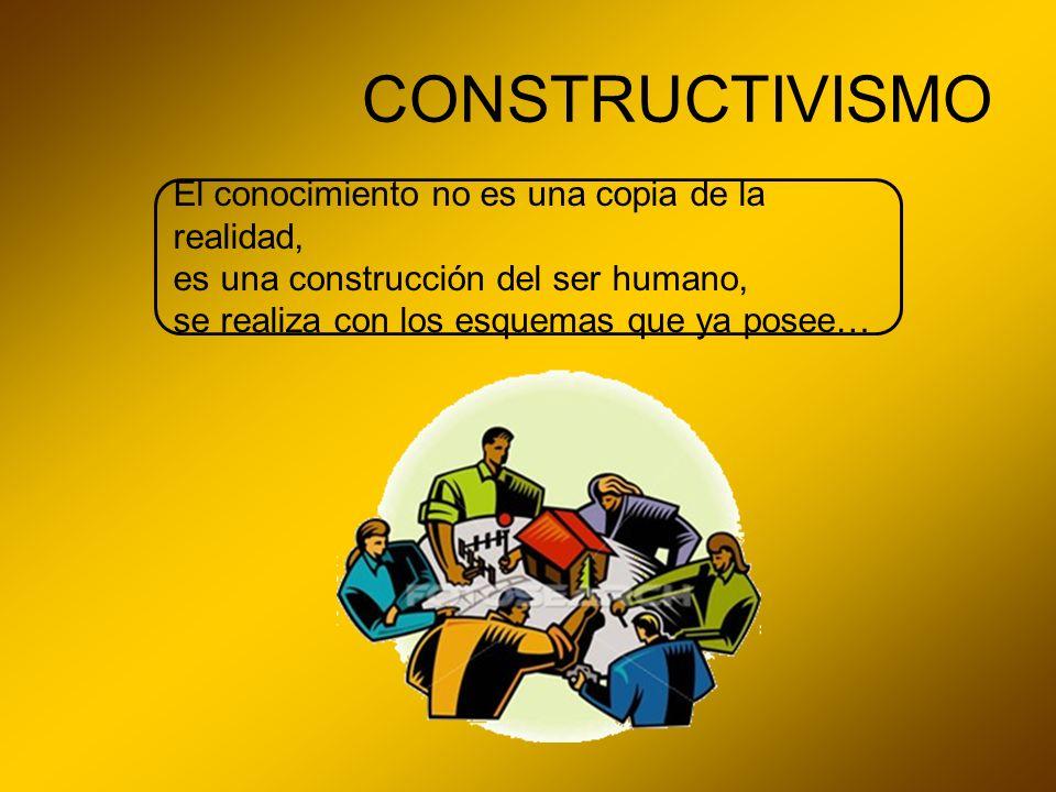 CONSTRUCTIVISMO El aprendizaje constructivo supone una construcción que se realiza a través de un proceso mental que finaliza con la adquisición de un conocimiento nuevo en el que los conocimientos anteriores son claves en la adquisición de los nuevos.