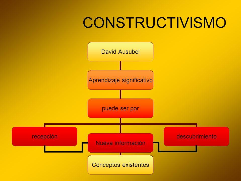 Tres ideas fundamentales: 1.- El alumno: responsable de su propio aprendizaje.