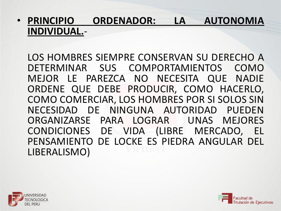 PRINCIPIO ORDENADOR: LA AUTONOMIA INDIVIDUAL.- LOS HOMBRES SIEMPRE CONSERVAN SU DERECHO A DETERMINAR SUS COMPORTAMIENTOS COMO MEJOR LE PAREZCA NO NECE