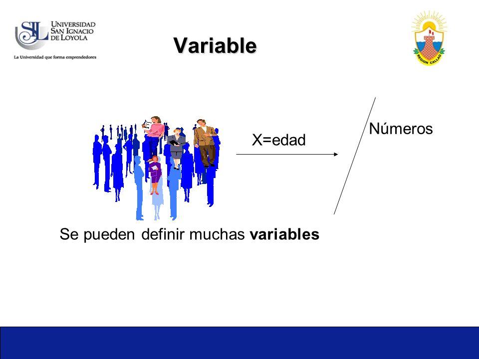 Variable 1-7 X=edad Números Se pueden definir muchas variables