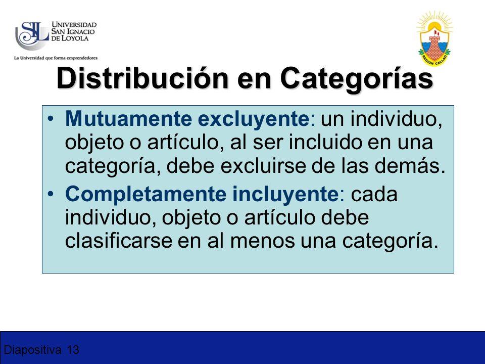 Diapositiva 13 Distribución en Categorías Mutuamente excluyente: un individuo, objeto o artículo, al ser incluido en una categoría, debe excluirse de