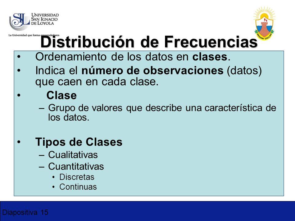 Diapositiva 15 Distribución de Frecuencias Ordenamiento de los datos en clases. Indica el número de observaciones (datos) que caen en cada clase. Clas