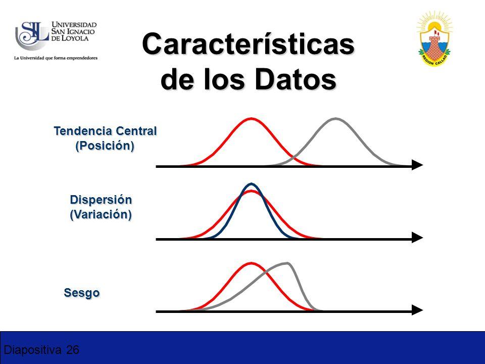 Diapositiva 26 Características de los Datos Tendencia Central (Posición) Dispersión(Variación) Sesgo