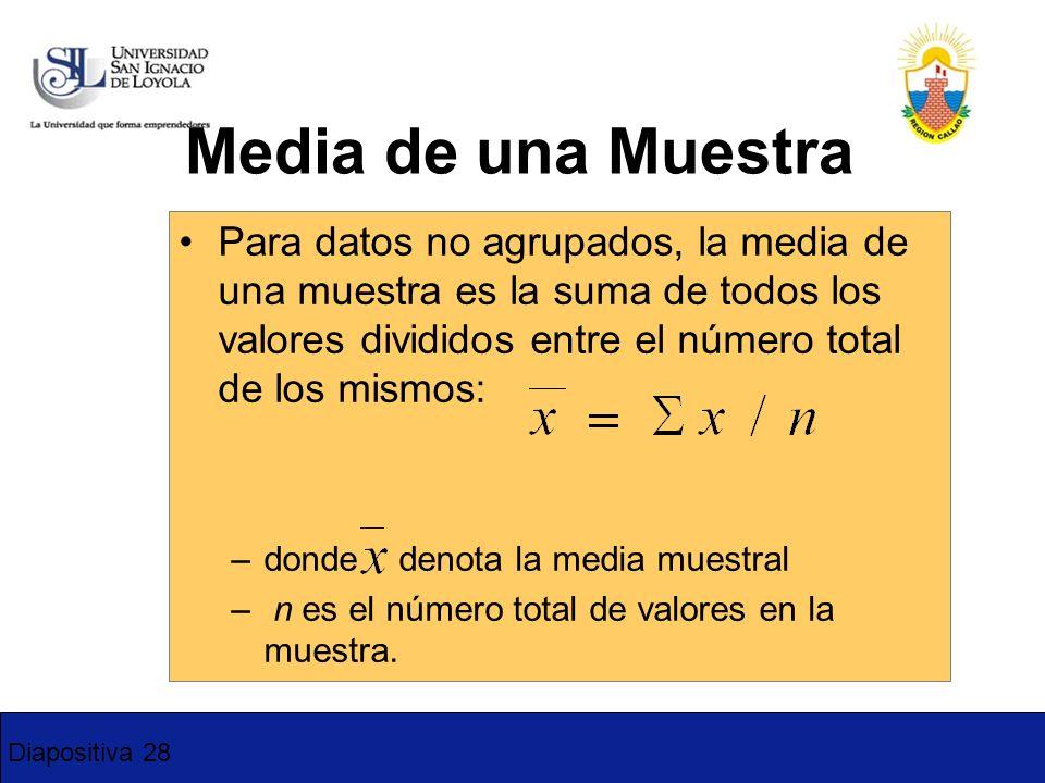 Diapositiva 28 Media de una Muestra Para datos no agrupados, la media de una muestra es la suma de todos los valores divididos entre el número total d