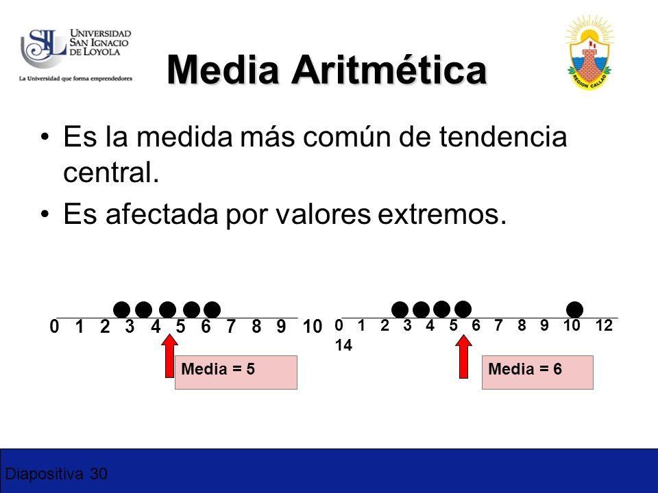 Diapositiva 30 Media Aritmética Es la medida más común de tendencia central. Es afectada por valores extremos. 0 1 2 3 4 5 6 7 8 9 10 0 1 2 3 4 5 6 7