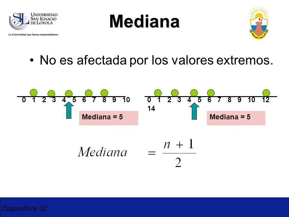 Diapositiva 32 Mediana No es afectada por los valores extremos. 0 1 2 3 4 5 6 7 8 9 100 1 2 3 4 5 6 7 8 9 10 12 14 Mediana = 5