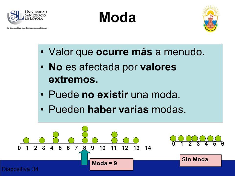 Diapositiva 34 Moda Valor que ocurre más a menudo. No es afectada por valores extremos. Puede no existir una moda. Pueden haber varias modas. 0 1 2 3