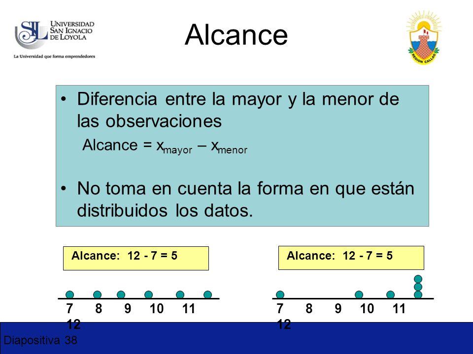 Diapositiva 38 Alcance Diferencia entre la mayor y la menor de las observaciones Alcance = x mayor – x menor No toma en cuenta la forma en que están d