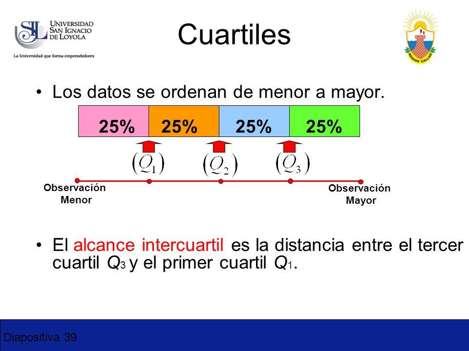Diapositiva 39 Cuartiles Los datos se ordenan de menor a mayor. El alcance intercuartil es la distancia entre el tercer cuartil Q 3 y el primer cuarti