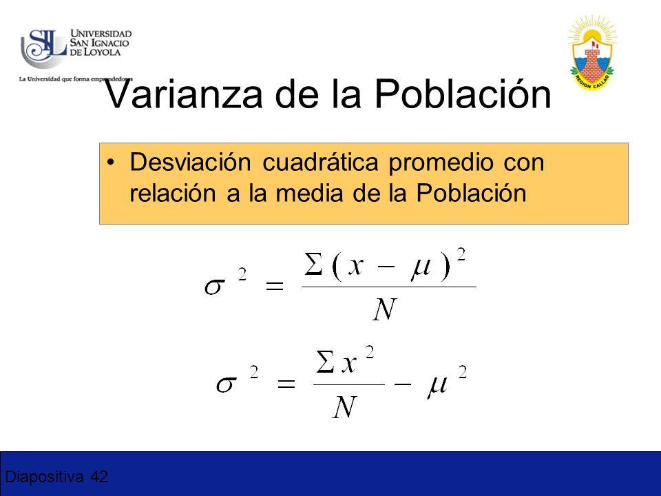 Diapositiva 42 Desviación cuadrática promedio con relación a la media de la Población Varianza de la Población