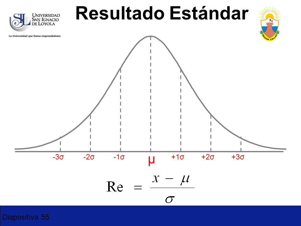 Diapositiva 55 -3σ-2σ-1σ+1σ+2σ+3σ μ Resultado Estándar