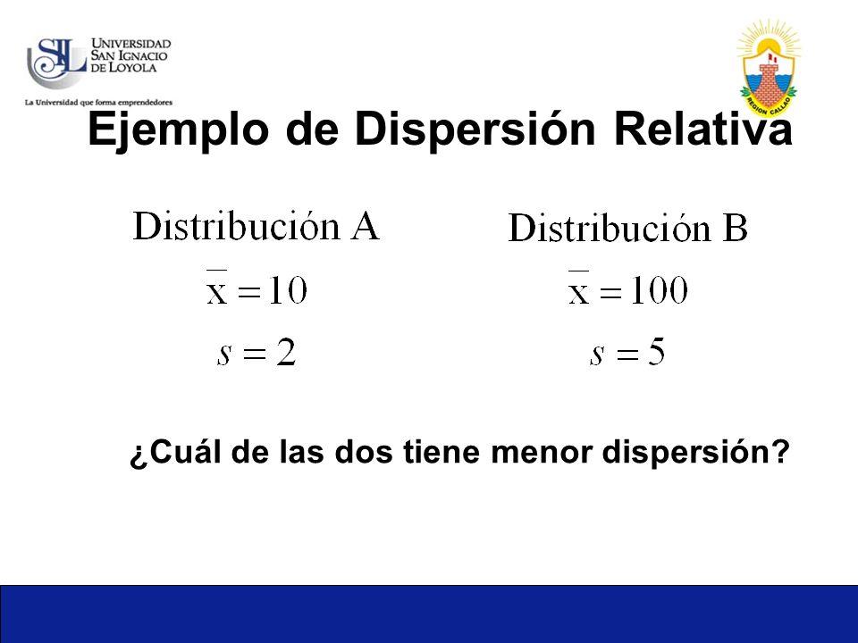 Ejemplo de Dispersión Relativa ¿Cuál de las dos tiene menor dispersión?