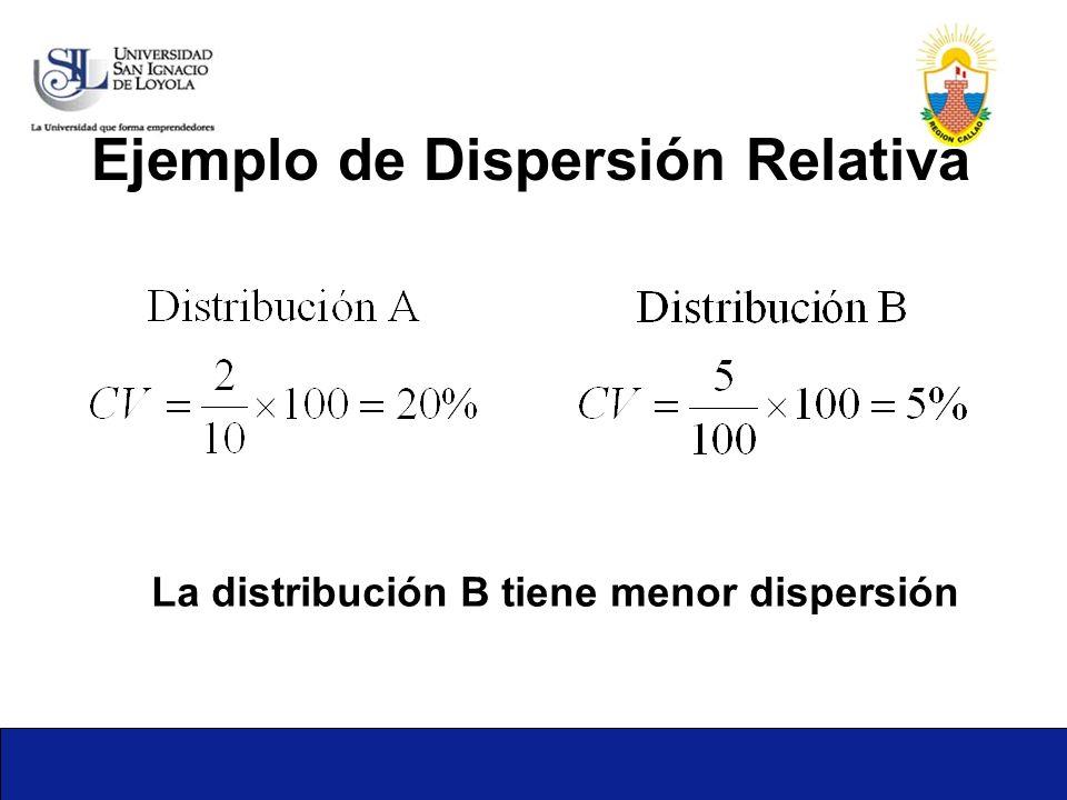 La distribución B tiene menor dispersión Ejemplo de Dispersión Relativa