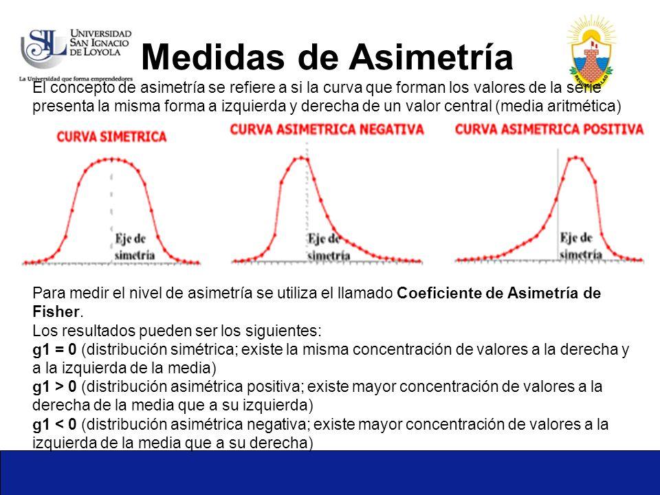 El concepto de asimetría se refiere a si la curva que forman los valores de la serie presenta la misma forma a izquierda y derecha de un valor central