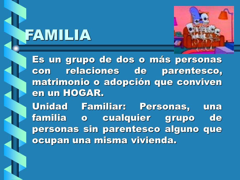 FAMILIA Es un grupo de dos o más personas con relaciones de parentesco, matrimonio o adopción que conviven en un HOGAR. Unidad Familiar: Personas, una