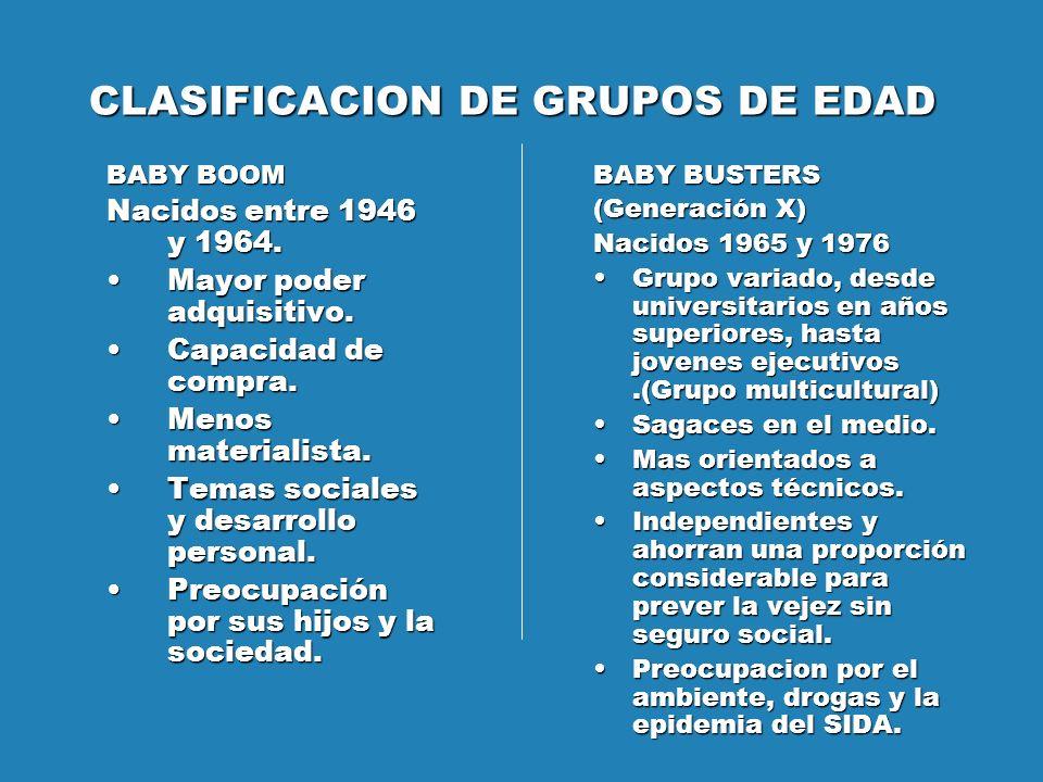 CLASIFICACION DE GRUPOS DE EDAD BABY BOOM Nacidos entre 1946 y 1964. Mayor poder adquisitivo.Mayor poder adquisitivo. Capacidad de compra.Capacidad de