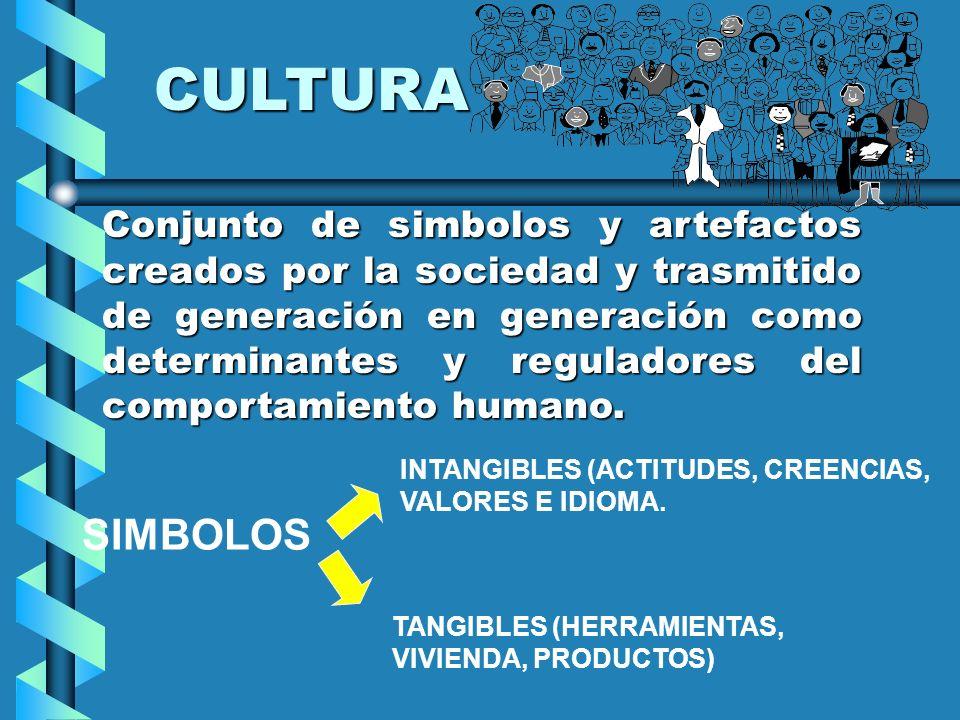 CULTURA Conjunto de simbolos y artefactos creados por la sociedad y trasmitido de generación en generación como determinantes y reguladores del compor