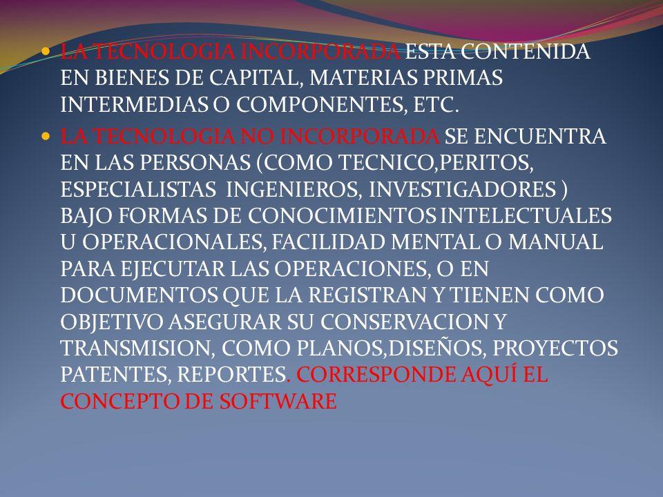 LA TECNOLOGIA INCORPORADA ESTA CONTENIDA EN BIENES DE CAPITAL, MATERIAS PRIMAS INTERMEDIAS O COMPONENTES, ETC. LA TECNOLOGIA NO INCORPORADA SE ENCUENT