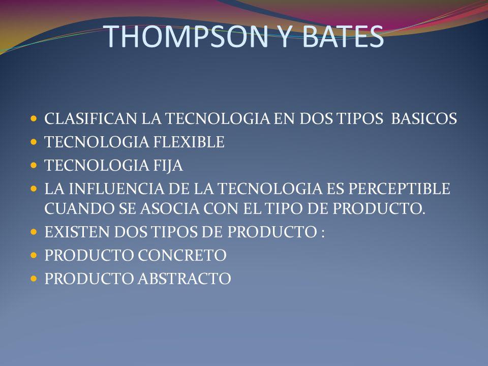 THOMPSON Y BATES CLASIFICAN LA TECNOLOGIA EN DOS TIPOS BASICOS TECNOLOGIA FLEXIBLE TECNOLOGIA FIJA LA INFLUENCIA DE LA TECNOLOGIA ES PERCEPTIBLE CUAND