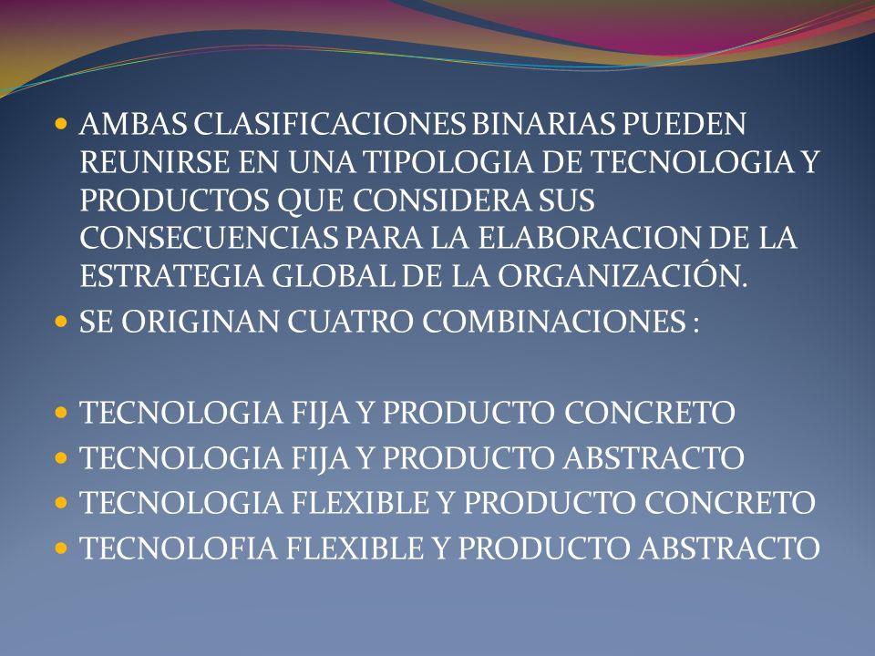 AMBAS CLASIFICACIONES BINARIAS PUEDEN REUNIRSE EN UNA TIPOLOGIA DE TECNOLOGIA Y PRODUCTOS QUE CONSIDERA SUS CONSECUENCIAS PARA LA ELABORACION DE LA ES