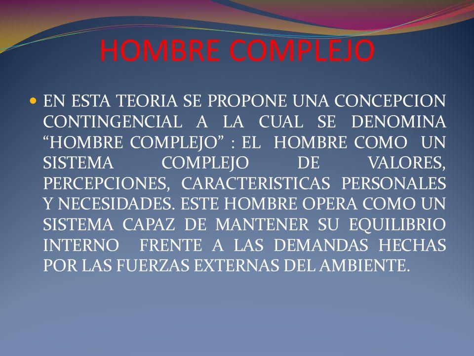 ALGUNOS PUNTOS SON ESENCIALES PARA COMPRENDER EL HOMBRE COMPLEJO EL HOMBRE ES UN SER TRANSACCIONAL EL HOMBRE TIENE UNA CONDUCTA DIRIGIDA HACIA OBJETIVOS.