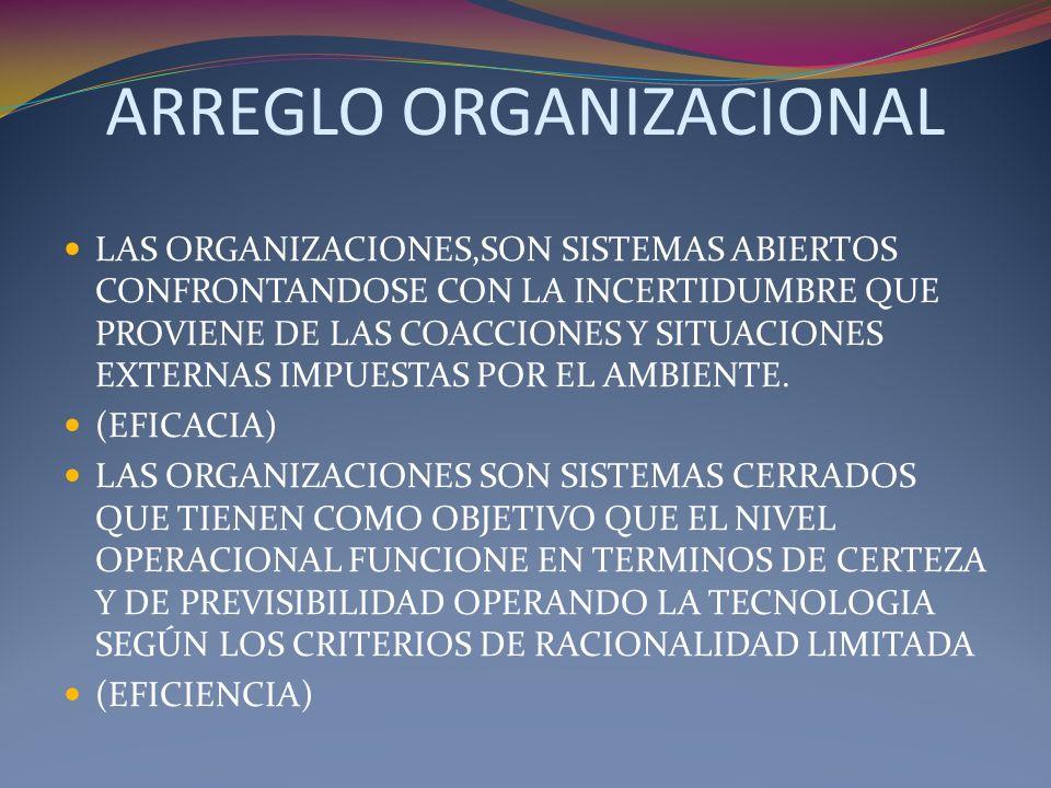 ARREGLO ORGANIZACIONAL LAS ORGANIZACIONES,SON SISTEMAS ABIERTOS CONFRONTANDOSE CON LA INCERTIDUMBRE QUE PROVIENE DE LAS COACCIONES Y SITUACIONES EXTER
