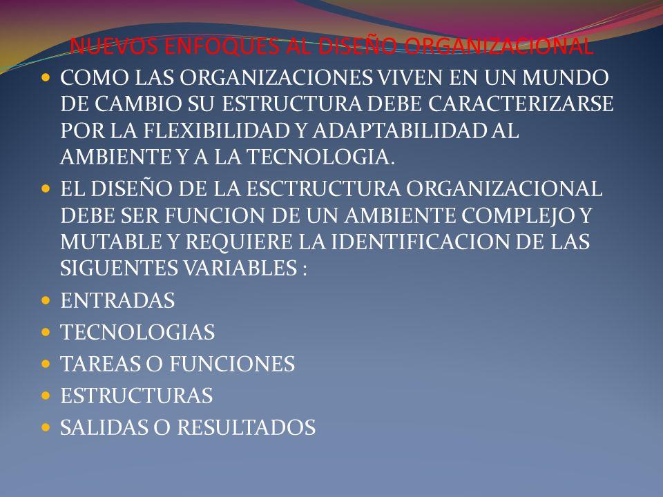 NUEVOS ENFOQUES AL DISEÑO ORGANIZACIONAL COMO LAS ORGANIZACIONES VIVEN EN UN MUNDO DE CAMBIO SU ESTRUCTURA DEBE CARACTERIZARSE POR LA FLEXIBILIDAD Y A