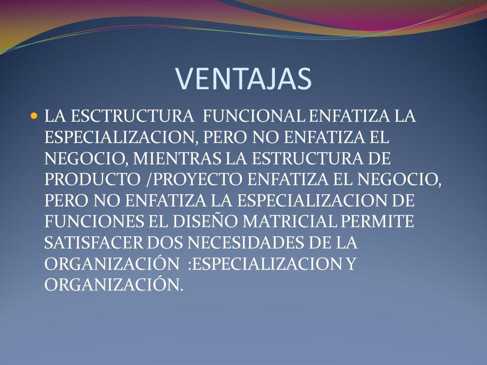 VENTAJAS LA ESCTRUCTURA FUNCIONAL ENFATIZA LA ESPECIALIZACION, PERO NO ENFATIZA EL NEGOCIO, MIENTRAS LA ESTRUCTURA DE PRODUCTO /PROYECTO ENFATIZA EL N