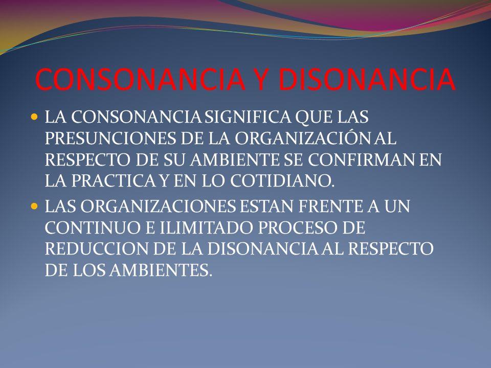 CONSONANCIA Y DISONANCIA LA CONSONANCIA SIGNIFICA QUE LAS PRESUNCIONES DE LA ORGANIZACIÓN AL RESPECTO DE SU AMBIENTE SE CONFIRMAN EN LA PRACTICA Y EN