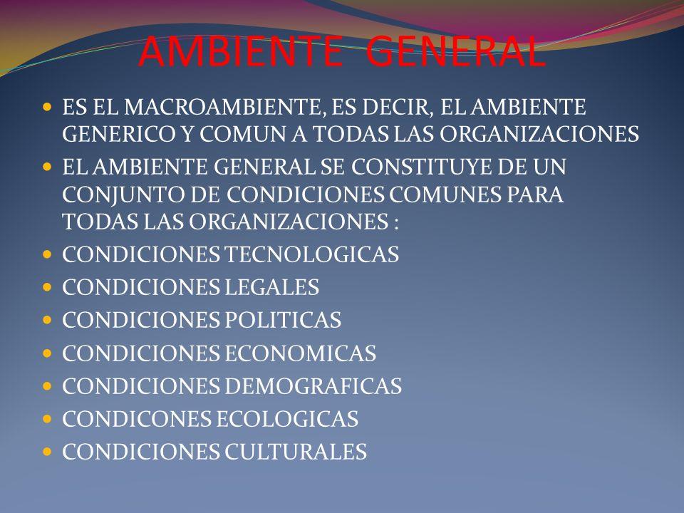 AMBIENTE DE TAREA ES EL AMBIENTE MAS PROXIMO E INMEDIATO DE CADA ORGANIZACIÓN.