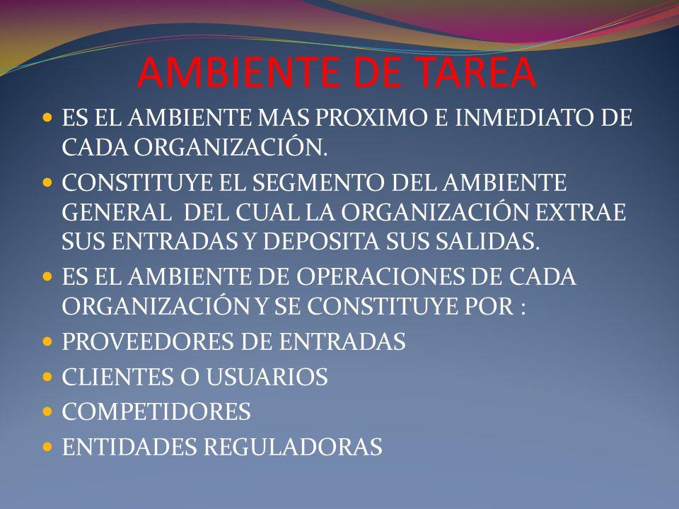 TIPOLOGIA DE AMBIENTES PARA FACILITAR EL ANALISIS AMBIENTAL EXISTEN TIPOLOGIAS DE AMBIENTES, RELACIONADOS CON EL AMBIENTE DE TAREA.