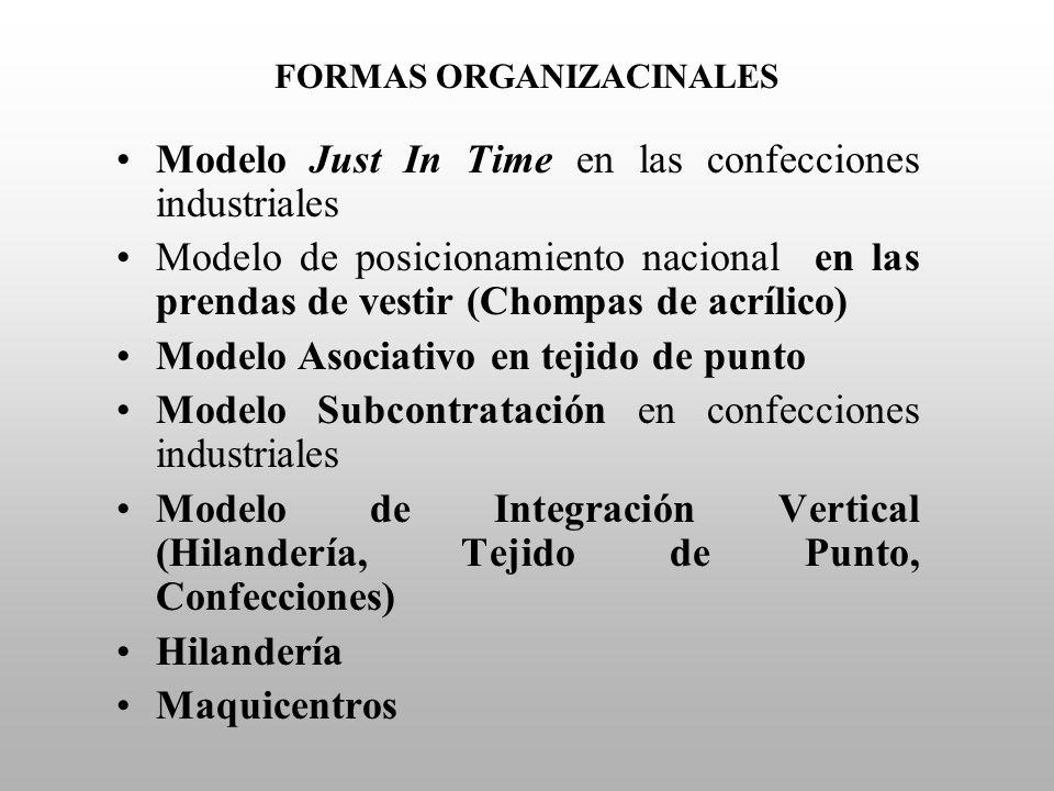 FORMAS ORGANIZACINALES Modelo Just In Time en las confecciones industriales Modelo de posicionamiento nacional en las prendas de vestir (Chompas de ac