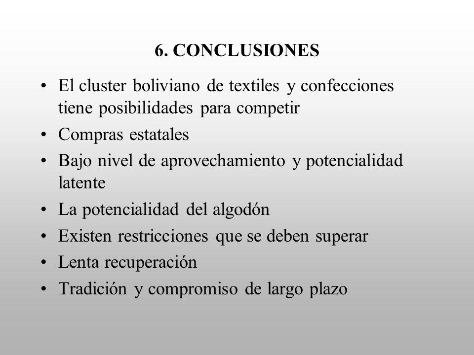 6. CONCLUSIONES El cluster boliviano de textiles y confecciones tiene posibilidades para competir Compras estatales Bajo nivel de aprovechamiento y po