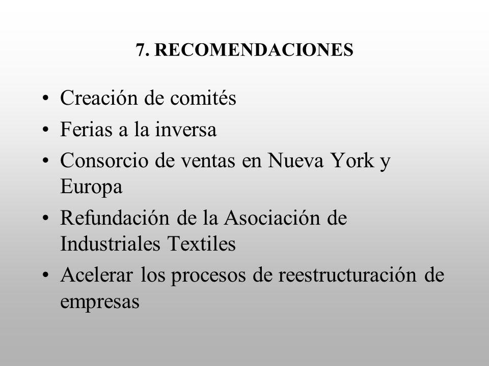 7. RECOMENDACIONES Creación de comités Ferias a la inversa Consorcio de ventas en Nueva York y Europa Refundación de la Asociación de Industriales Tex