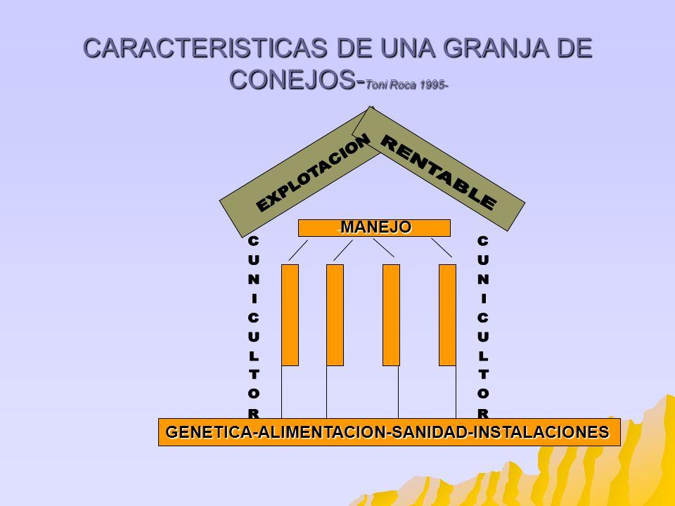 CARACTERISTICAS DE UNA GRANJA DE CONEJOS- Toni Roca 1995- - MANEJO GENETICA-ALIMENTACION-SANIDAD-INSTALACIONES