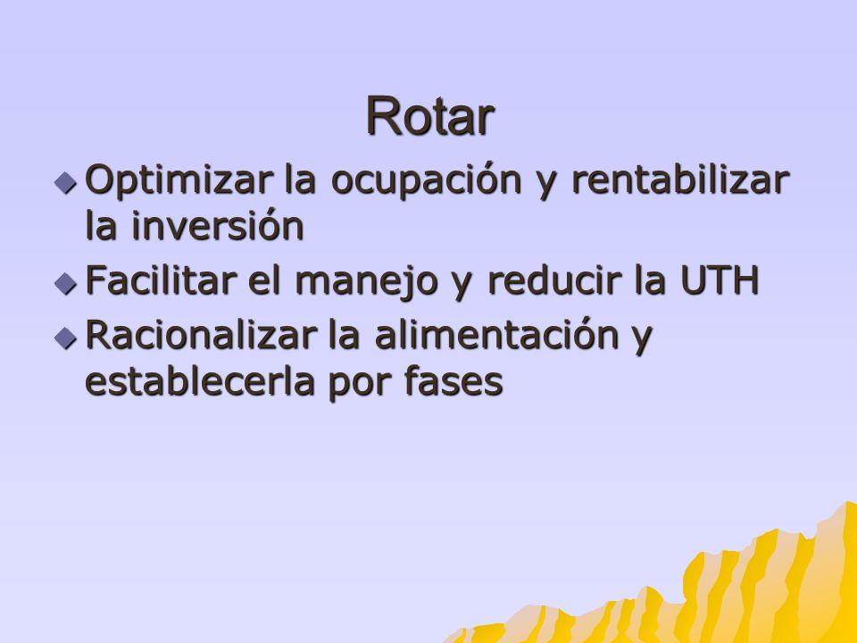 Rotar Optimizar la ocupación y rentabilizar la inversión Optimizar la ocupación y rentabilizar la inversión Facilitar el manejo y reducir la UTH Facil