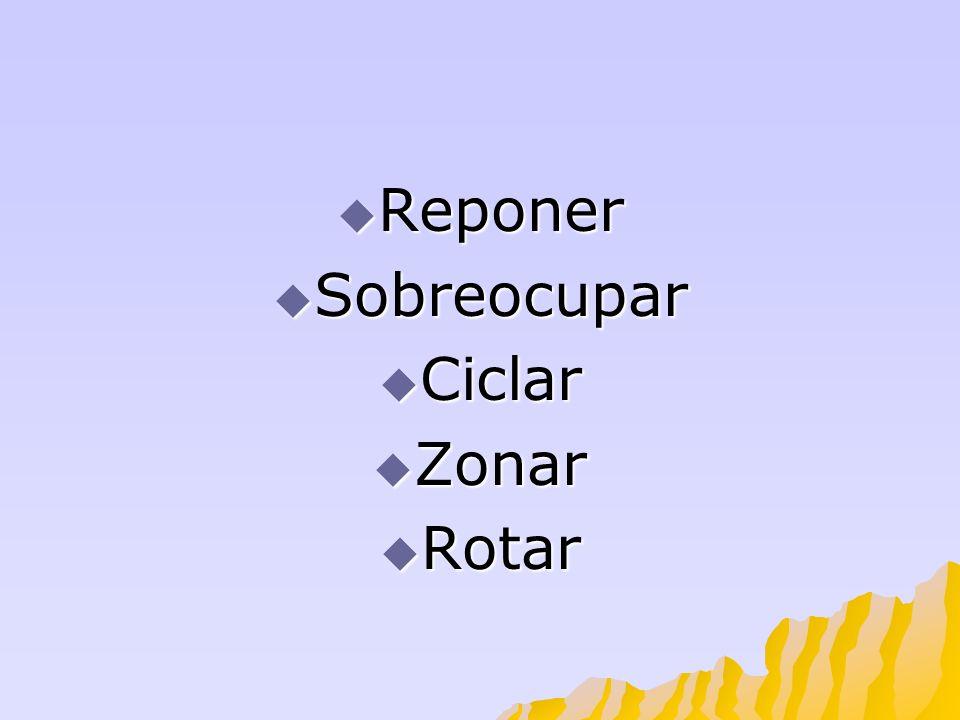 Reponer Reponer Sobreocupar Sobreocupar Ciclar Ciclar Zonar Zonar Rotar Rotar