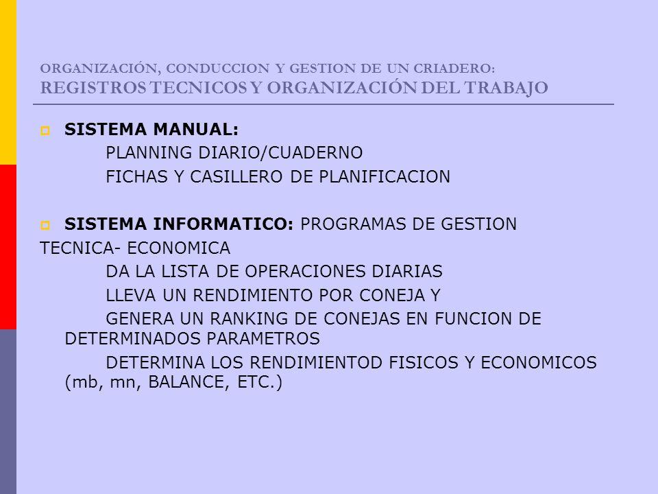 ORGANIZACIÓN, CONDUCCION Y GESTION DE UN CRIADERO: REGISTROS TECNICOS Y ORGANIZACIÓN DEL TRABAJO SISTEMA MANUAL: PLANNING DIARIO/CUADERNO FICHAS Y CAS