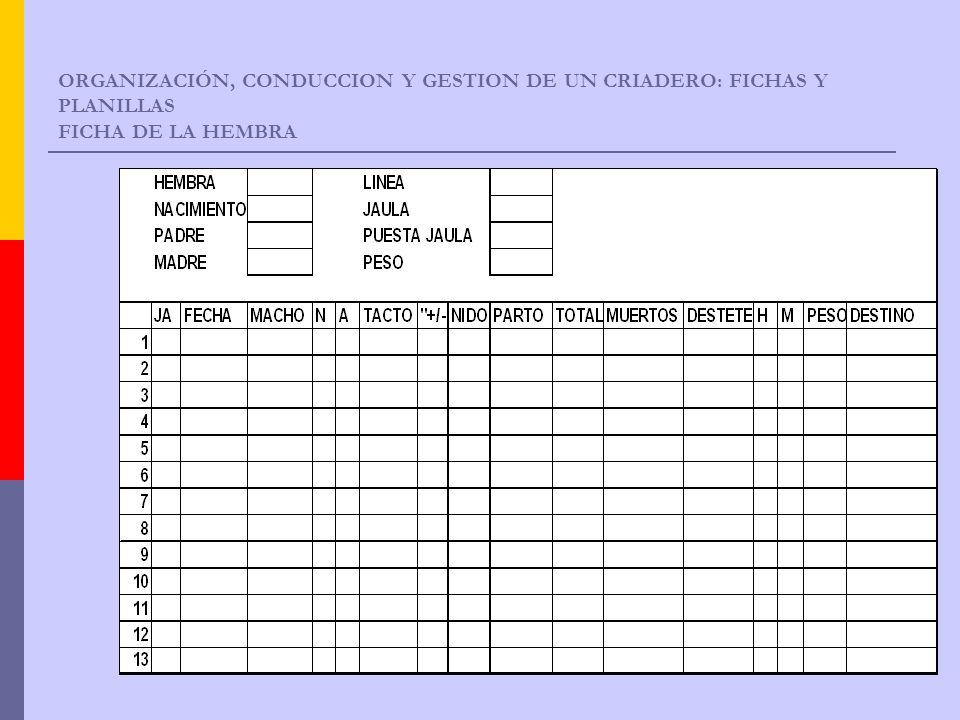 ORGANIZACIÓN, CONDUCCION Y GESTION DE UN CRIADERO: FICHAS Y PLANILLAS FICHA DE LA HEMBRA