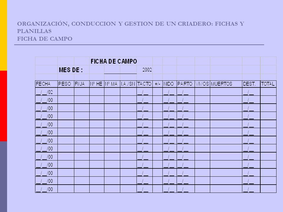 ORGANIZACIÓN, CONDUCCION Y GESTION DE UN CRIADERO: FICHAS Y PLANILLAS FICHA DE CAMPO