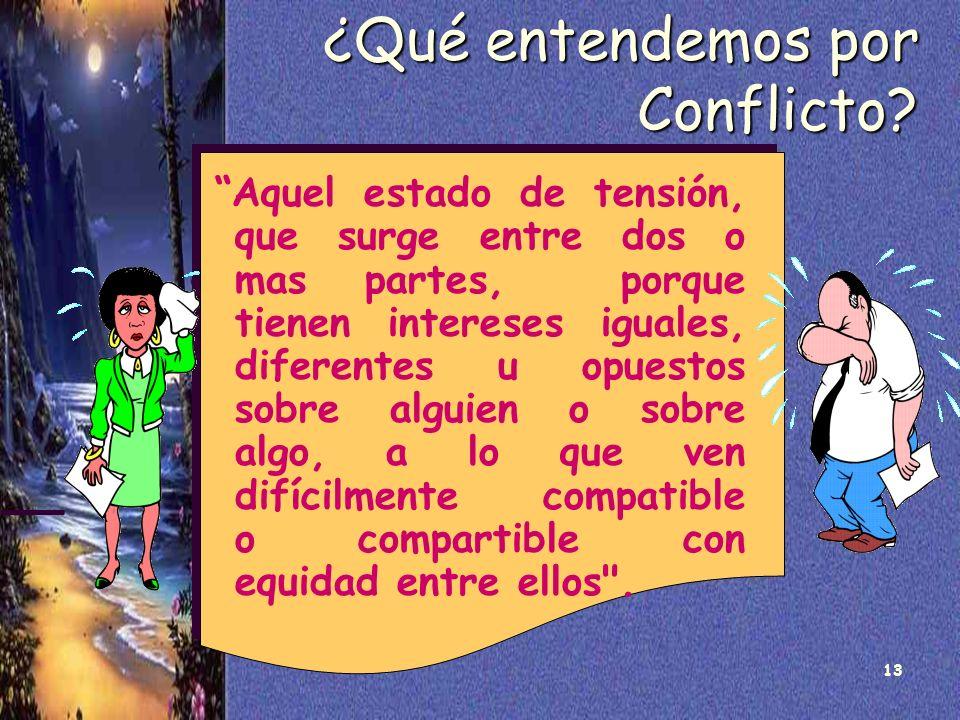13 ¿Qué entendemos por Conflicto? Aquel estado de tensión, que surge entre dos o mas partes, porque tienen intereses iguales, diferentes u opuestos so
