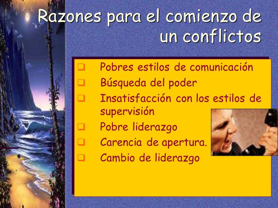 16 Razones para el comienzo de un conflictos Pobres estilos de comunicación Búsqueda del poder Insatisfacción con los estilos de supervisión Pobre lid